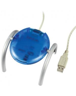 Iris Usb Interface
